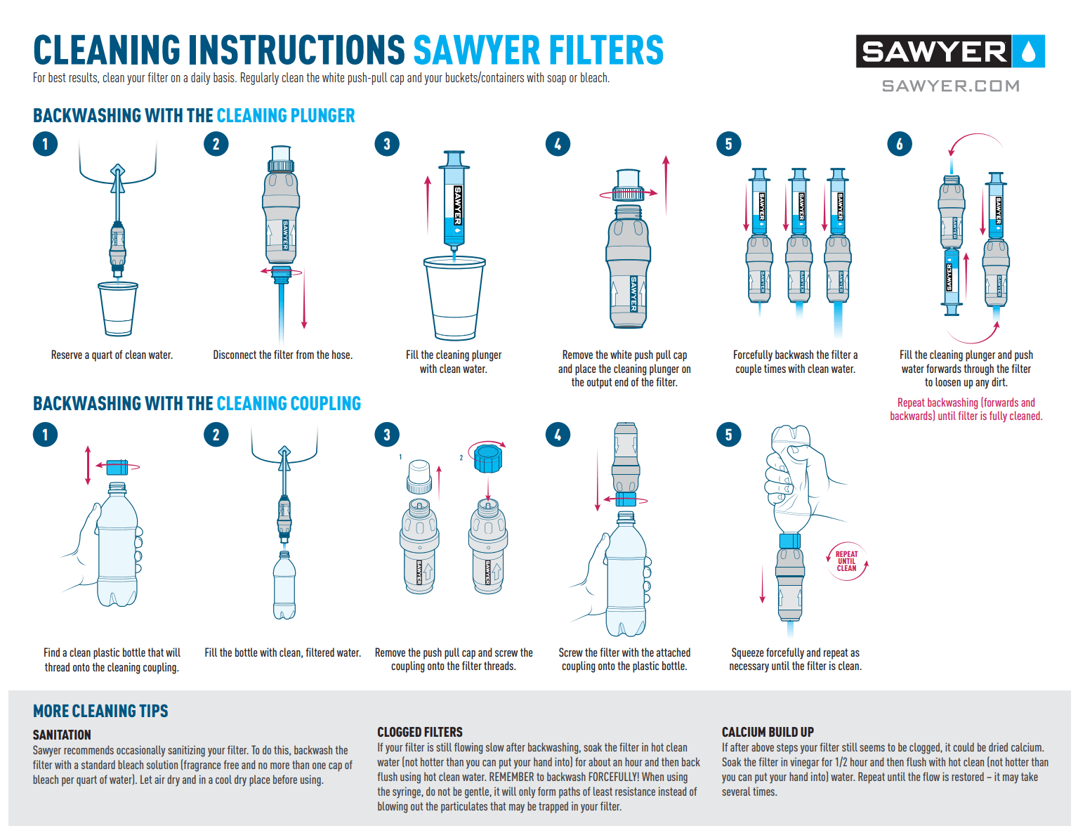 sawyer squeeze vs mini back flush instructions